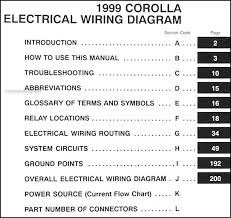 wiring diagram for a 1999 toyota camry readingrat net 1999 toyota camry spark plug wire diagram wiring diagram for 1999 toyota corolla the wiring diagram,wiring diagram,wiring diagram 1999 Toyota Camry Spark Plug Wire Diagram