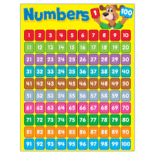 1 T0 100 Chart Numbers 1 100 Happy Hound Learning Chart Walmart Com