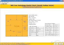 39 Unbiased Free Tamil Astrology Birth Chart Calculator
