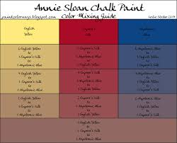 Annie Sloan Chalk Paint Mixing Chart Colorways Annie Sloan Chalk Paint Custom Color Recipe Mixing