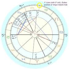 Chris Cornell Natal Chart What Black Holes Mean In Astrology By The Astrotwins