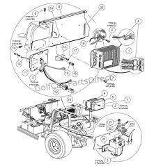club car precedent wiring diagram 48 volt wiring diagram and club car precedent 48 volt iq 04 07 4 gauge golf cart power cable