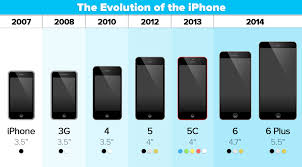 iphone 6 battery size iphone 6 and iphone 6 plus details about pricing sizes resolution