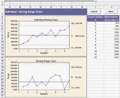 Excel Statistics Template Manufacturing Excel Dashboard Examples Case Studies And Statistics