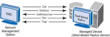 What Is Snmp Snmp On An Nxt Bot Bench