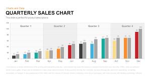 Quarterly Sales Chart Powerpoint Template Keynote Slide