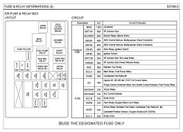 2002 hyundai elantra engine fuse box diagram wire center \u2022 2012 Hyundai Elantra Fuse Box Diagram 2006 hyundai accent fuse box wiring library rh svpack co 2008 hyundai elantra fuse box location