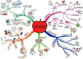Health Tips Chart Health Lessons Tes Teach