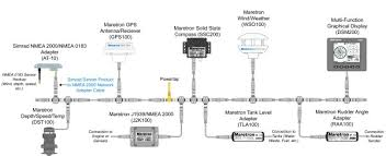 images of lowrance structure scan wiring diagram wire diagram wiring diagram as well as lowrance elite 7 wiring diagram wiring wiring diagram as well as lowrance elite 7 wiring diagram wiring