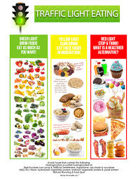 Traffic Light Food Chart Resources For Healthy Families Rocklin Ca Allison C