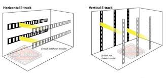 vertical e track