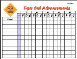 Wolf Advancement Chart Pin On Scouts