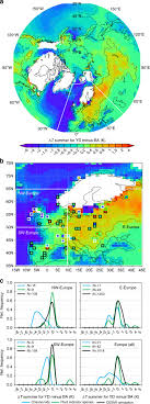 Ailsa allaby and michael allaby younger dryas. younger dryas. Warm Summers During The Younger Dryas Cold Reversal Nature Communications