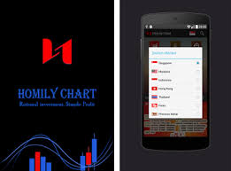 Homily Chart Review Homily Chart Apk Download Latest Version 5 4 1 Com Hlzzb Xjp