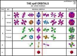 sci/ - Science & Math