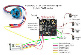 openaero open source stabilisation software for kk boards rc groups connection diagram n6 cppm aeroplane v1 13