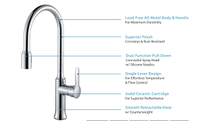 Installing A Kitchen Faucet A 715 Bn Single Handle Pull Down Kitchen Faucet Allora Usa