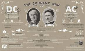 alternating current tesla. you can view the full size infograph at this link alternating current tesla d
