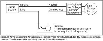 0 10v wiring diagram 0 10v analog wiring diagram \u2022 wiring diagrams 0-10v dimming cable at 1 10v Dimming Wiring Diagram