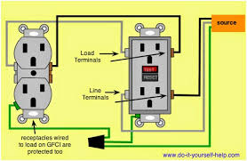 wiring diagram for gfci receptacle wiring image wiring diagram for gfci receptacle wiring wiring diagrams car on wiring diagram for gfci receptacle