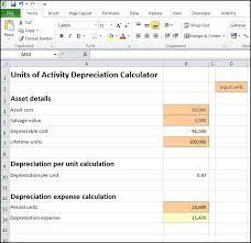 Depreciation Schedule Calculator Units Of Activity Depreciation Calculator Double Entry