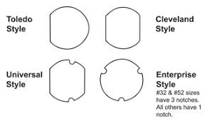 Grinders Size Chart Meat Grinder Plates