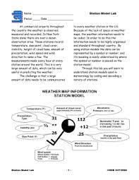 weather station model worksheet. station model lab - new york science teacher weather worksheet a