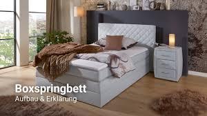 Boxspringbett Aufbau Und Erklärung Möbelix Schlafzimmer Beratung