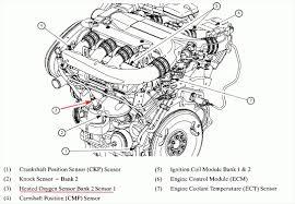 2009 saturn vue engine diagram wiring diagram mega 2009 saturn vue engine diagram wiring diagram expert 2009 saturn aura engine diagram 2009 saturn vue engine diagram