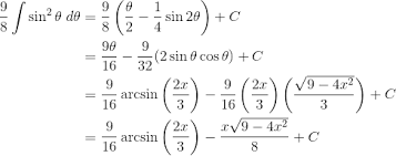Common Integrals On The Ap Calc Exam Magoosh High School Blog