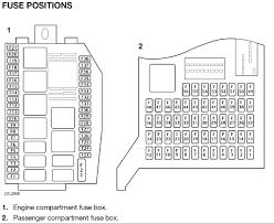 2008 saab 9 7x fuse box diagram motorcycle schematic images of saab x fuse box diagram jaguar s type enginepartment fuse box saab