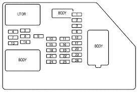 gmc sierra (2008) fuse box diagram auto genius  at 2016 Chevrolet Silverado 3500 How To Remove Fuse Box Panel