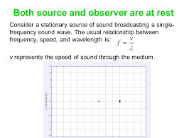 both source and observer are at rest consider a stationary source of sound broadcasting a single 3 doppler effect a moving