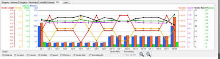 Google Combo Chart Second Y Axis Creating A Multiple Y Axis Combo Chart Stack Overflow