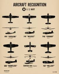 Air Force Aircraft Identification Chart Us Air Force Pacific Theater Of War Wwii Spotting Chart Poster Print From The Spotting Chart Project