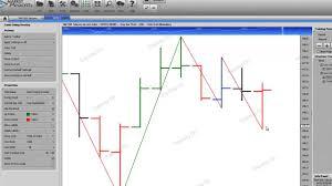 Gann Swing Chart Software Gann Swing Charts Part 2