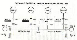 boeing wiring diagram wiring diagram schematic wiring diagram manual boeing just another wiring diagram blog u2022 cutaway diagram boeing wiring diagram