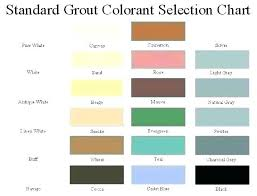 Polyblend Grout Color Chart Pdf Grout Polyblend Colors Home Depot Non Sanded Srjeducation