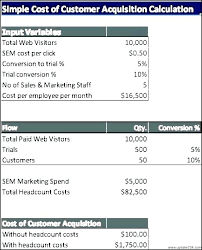 Cost Analysis Example Cost Analysis Spreadsheet Template Benefit Marketing Campaign