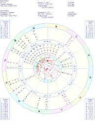 Alwaysastrology Com Birth Chart Diary Of A Mundane Astrologer 11 19 17