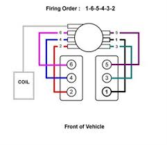 sparkplug wiring diagram triumph tr fixya here is the firing order diagram for that engine