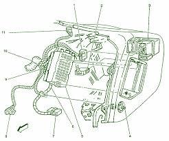 headlamp switch connectorcar wiring diagram 1999 chevrolet s10 2 2l passenger side fuse box diagram