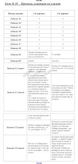 ГДЗ контрольные по географии класс Жижина Итоговый контроль Атмосфера Тест 21 Итоговый контроль Атмосфера Тест 22 Биосфера Тест 23 Население Земли Тест 24 Итоговый контроль по курсу 6 класса