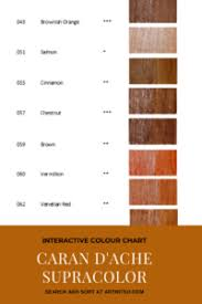 Red Orange Colour Chart Caran Dache Supracolor Interactive Colour Chart Artnitso Co