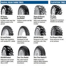 Goodyear Tire Size Chart Tire Sizes Goodyear Tire Sizes Chart