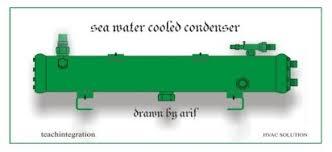 public address system wiring diagram tractor repair wiring condenser on public address system wiring diagram