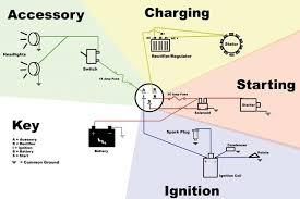 case wiring harness case computer wiring diagram ~ odicis case wiring harness d126705 at Case Wiring Harness