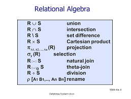relational algebra symbols image result for relational algebra databases pinterest