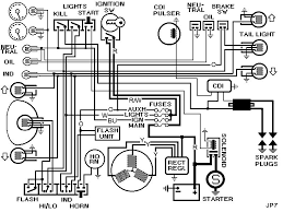 wiring diagram for harley davidson softail wiring 1989 softail wiring diagram jodebal com on wiring diagram for harley davidson softail