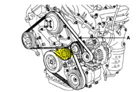 chevy blazer vortec engine diagram wiring engine kia rio timing belt on engine diagram 2001 hyundai santa fe and belts